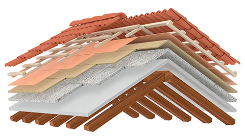 What are some different types of roof materials?